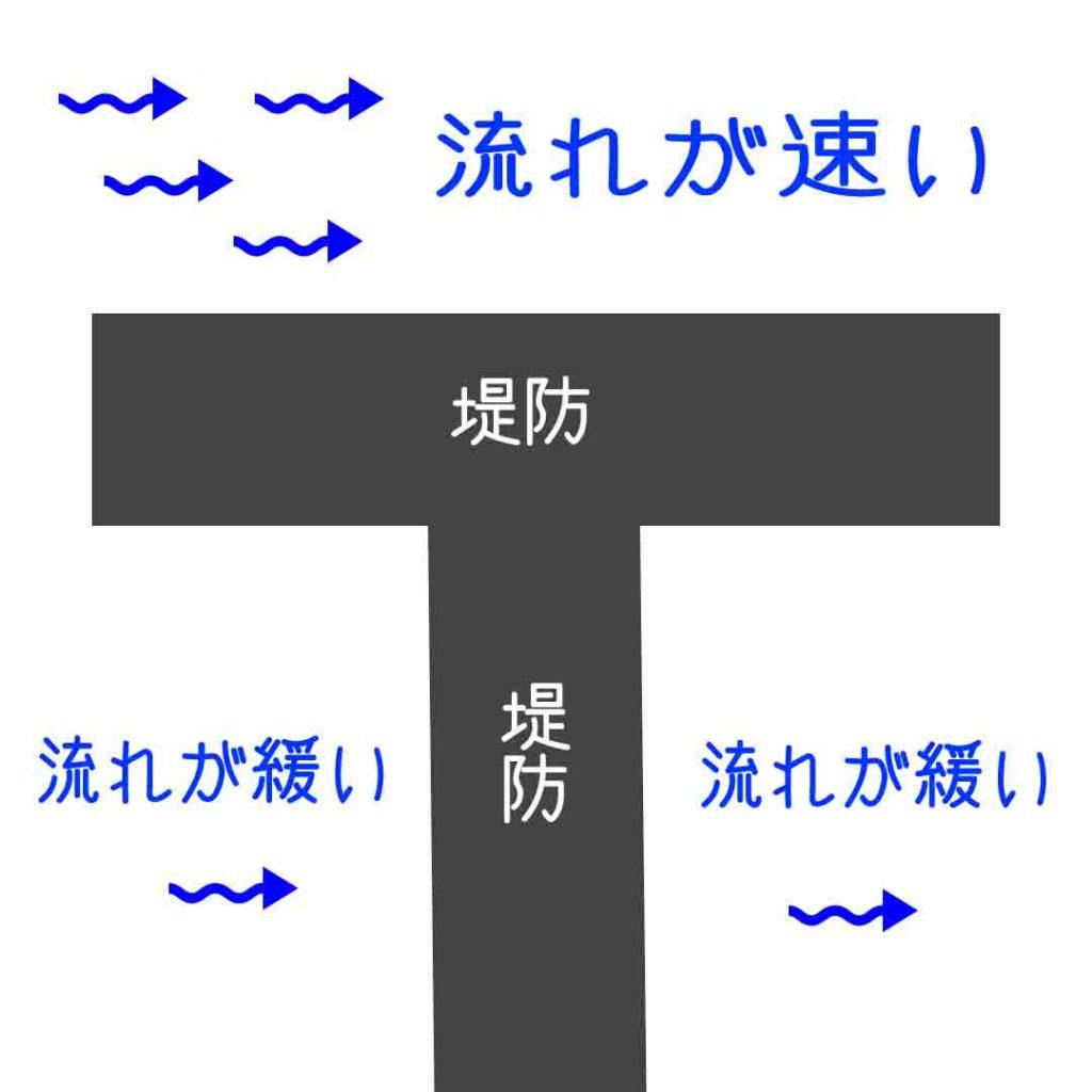 浜松餃子海釣り公園堤防周り